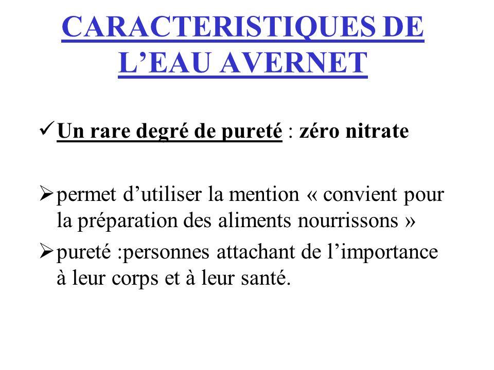 CARACTERISTIQUES DE L'EAU AVERNET