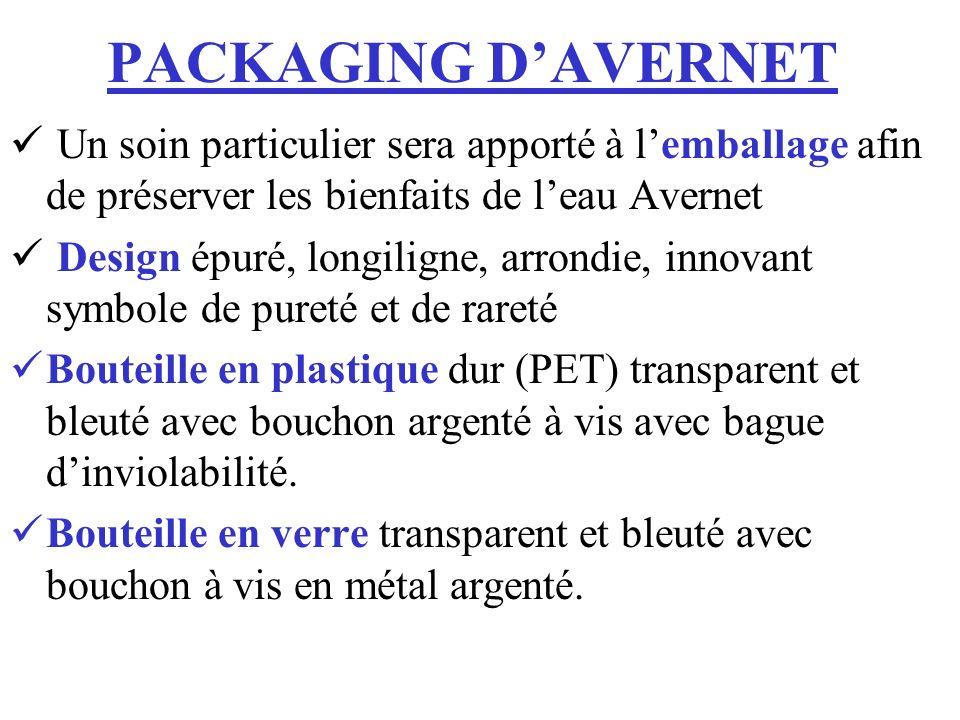 PACKAGING D'AVERNET Un soin particulier sera apporté à l'emballage afin de préserver les bienfaits de l'eau Avernet.