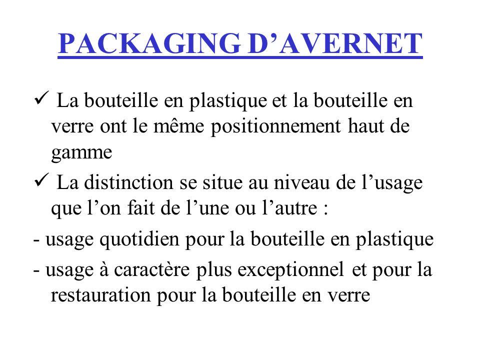 PACKAGING D'AVERNET La bouteille en plastique et la bouteille en verre ont le même positionnement haut de gamme.