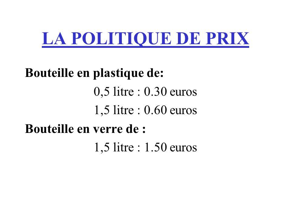 LA POLITIQUE DE PRIX Bouteille en plastique de: 0,5 litre : 0.30 euros