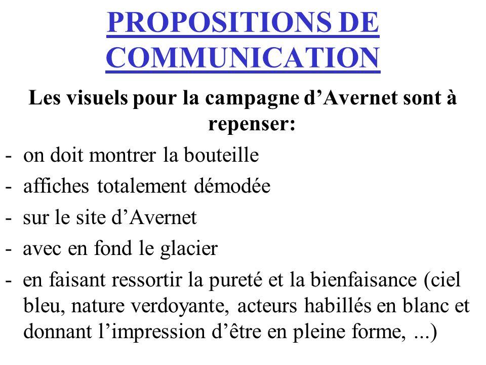 PROPOSITIONS DE COMMUNICATION