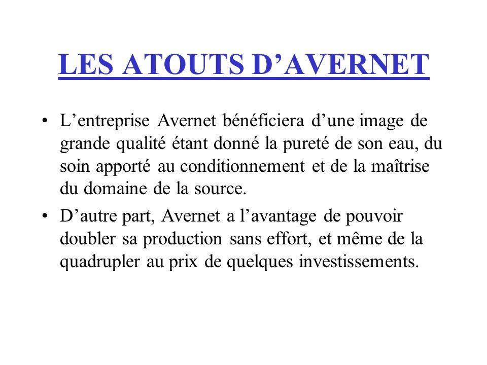 LES ATOUTS D'AVERNET