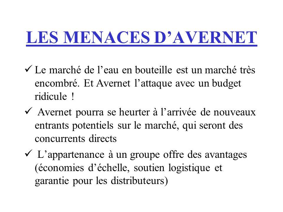 LES MENACES D'AVERNET Le marché de l'eau en bouteille est un marché très encombré. Et Avernet l'attaque avec un budget ridicule !