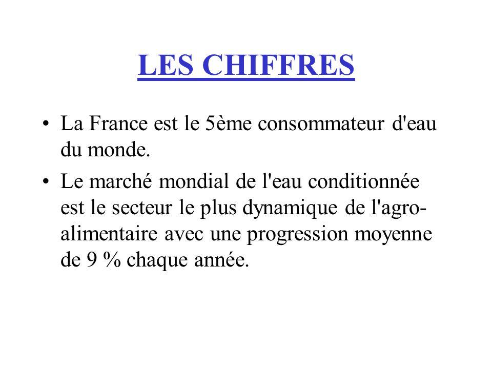 LES CHIFFRES La France est le 5ème consommateur d eau du monde.