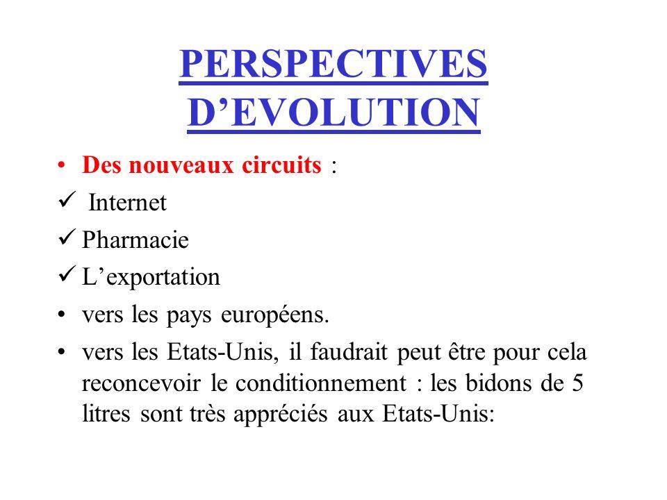 PERSPECTIVES D'EVOLUTION