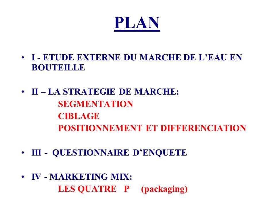 PLAN I - ETUDE EXTERNE DU MARCHE DE L'EAU EN BOUTEILLE