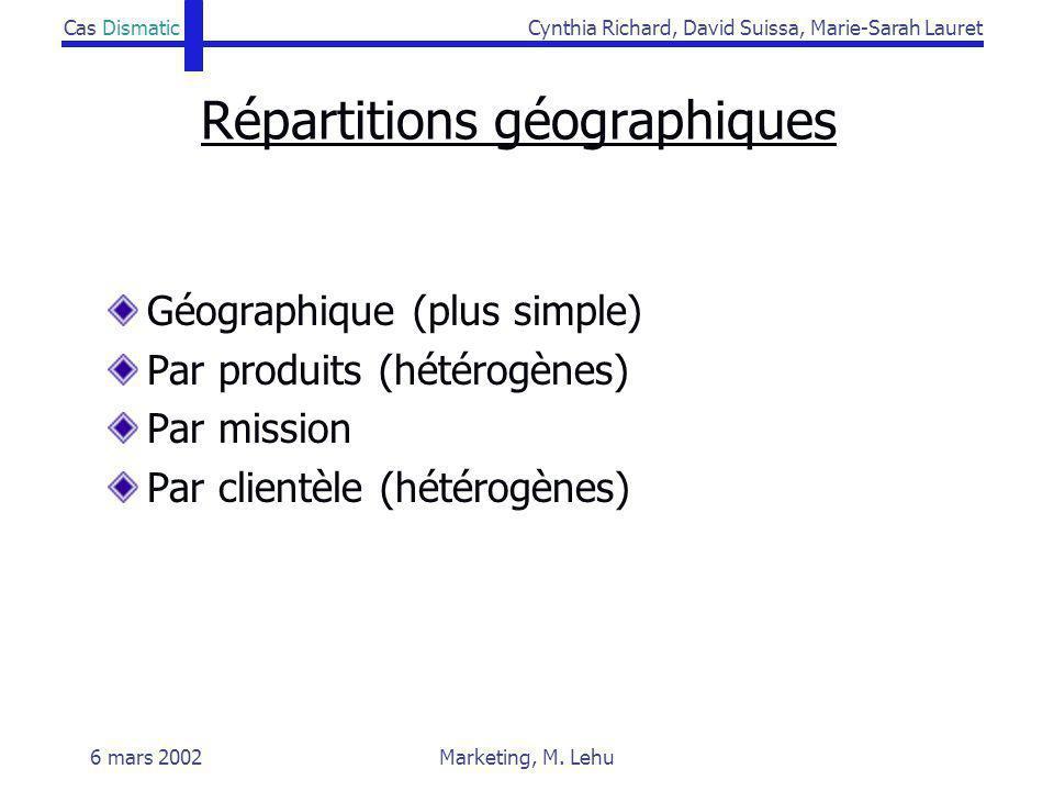 Répartitions géographiques