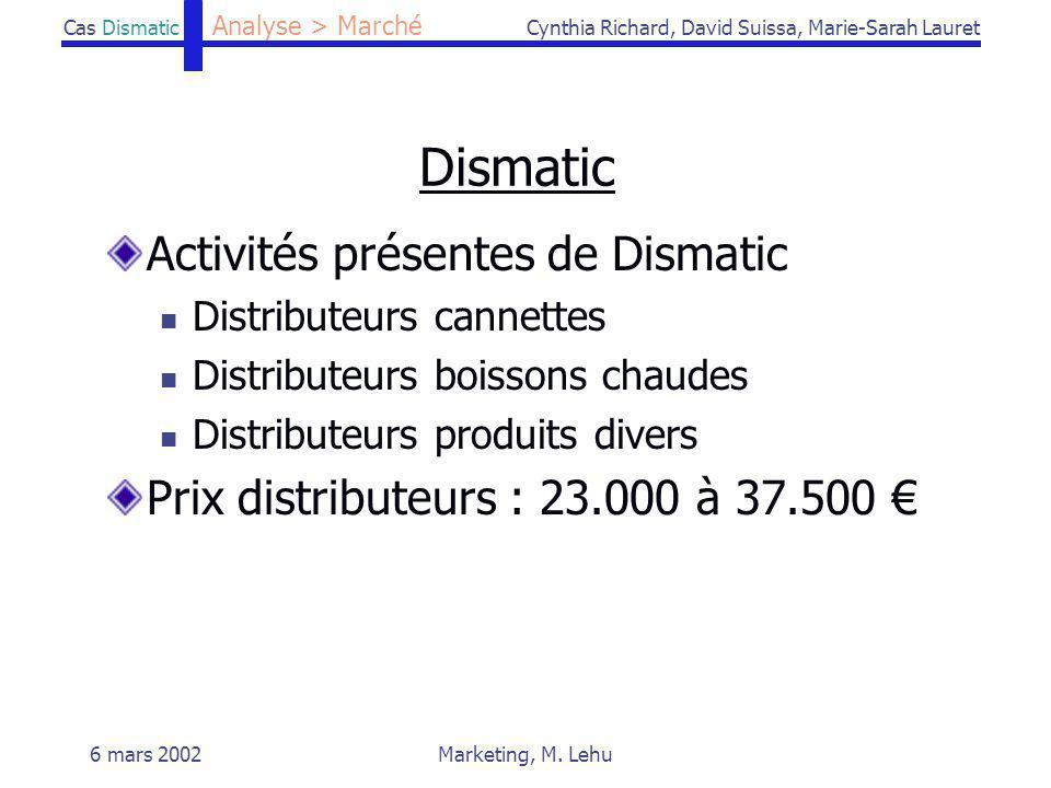 Dismatic Activités présentes de Dismatic