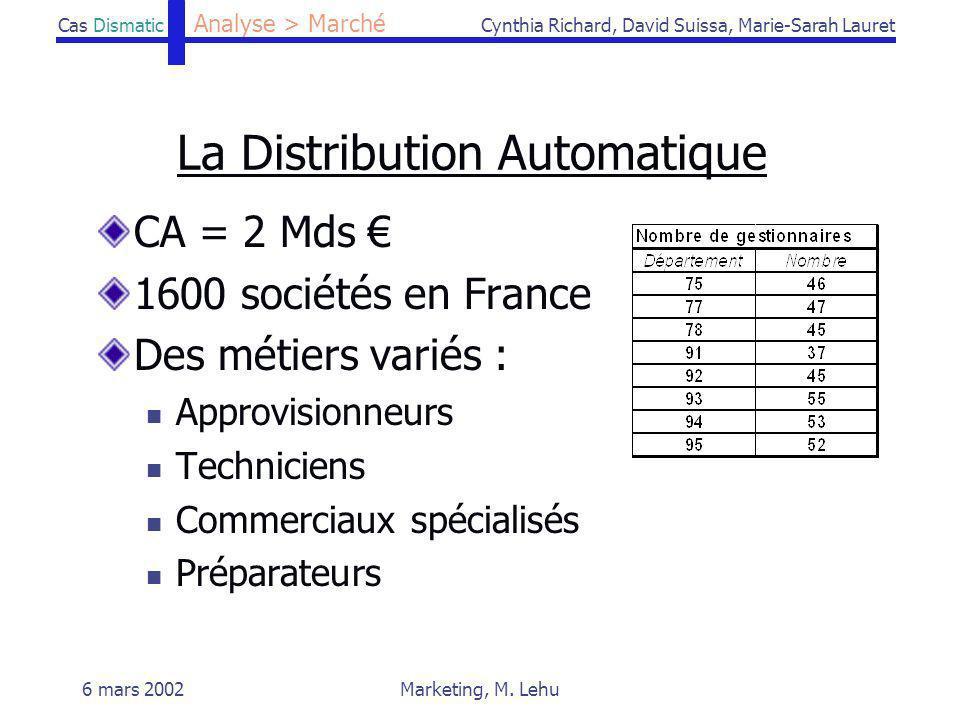 La Distribution Automatique