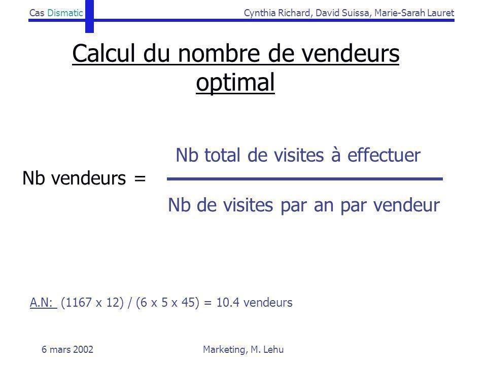 Calcul du nombre de vendeurs optimal