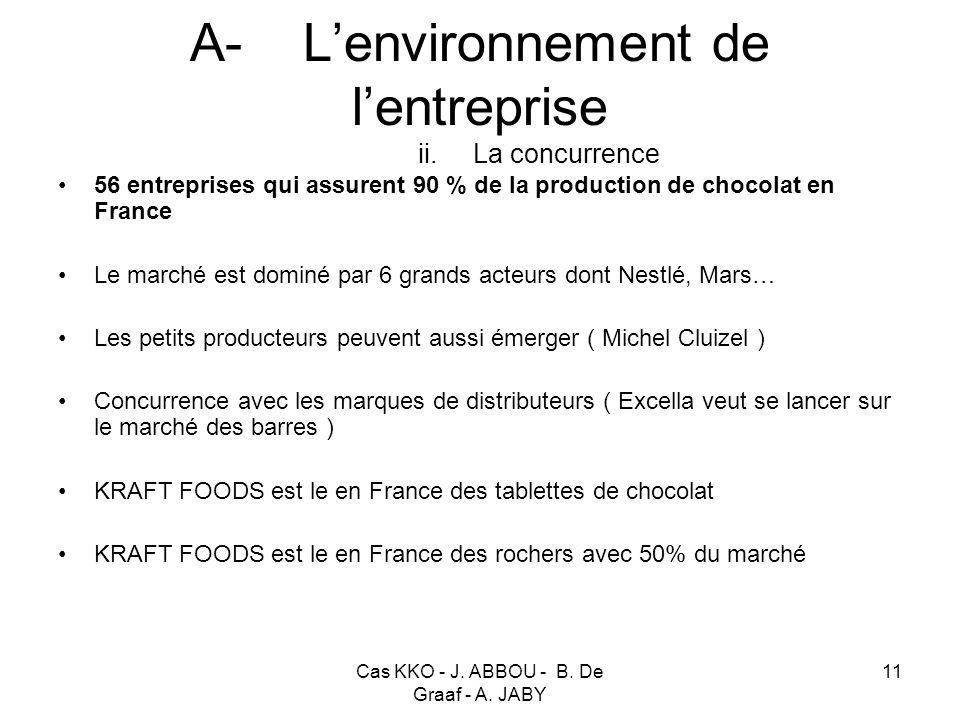 A- L'environnement de l'entreprise ii. La concurrence