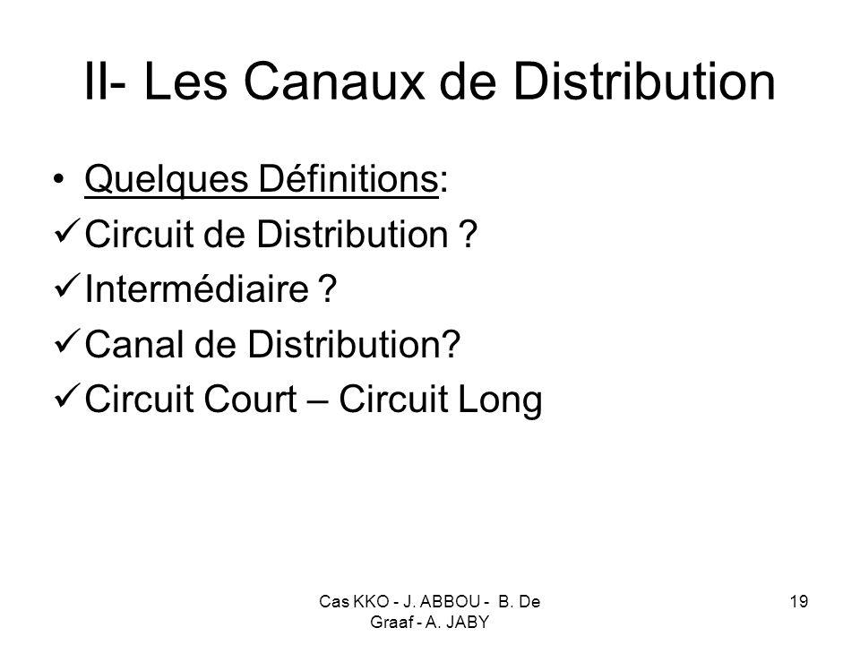 II- Les Canaux de Distribution