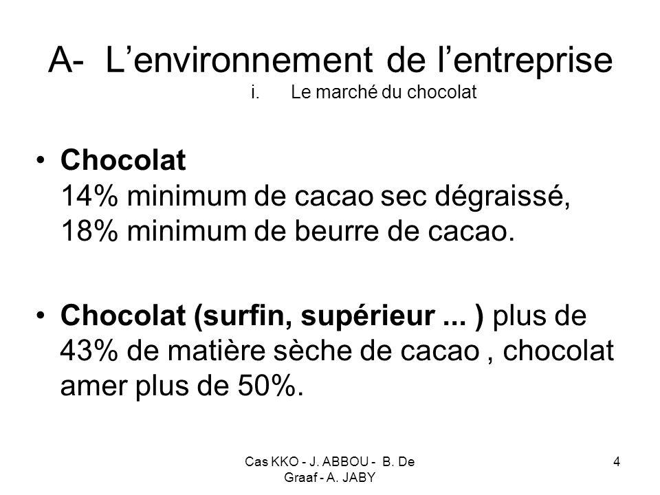 A- L'environnement de l'entreprise i. Le marché du chocolat