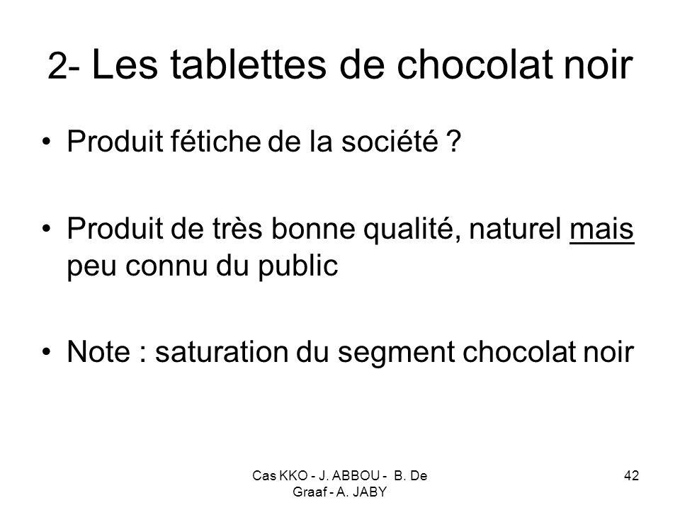 2- Les tablettes de chocolat noir