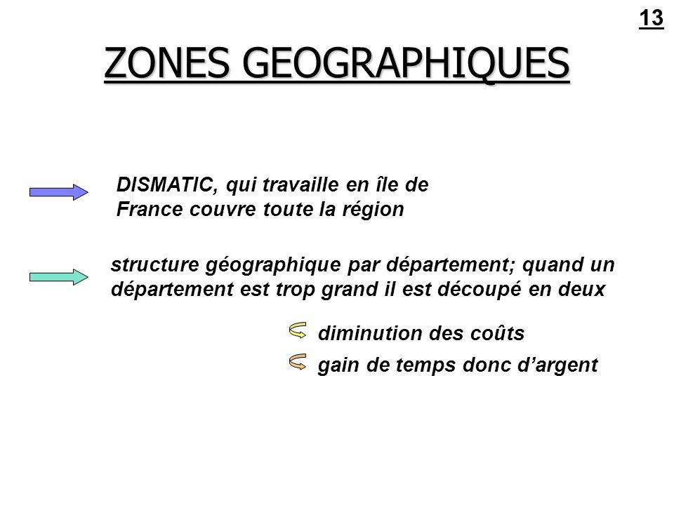 13 ZONES GEOGRAPHIQUES. DISMATIC, qui travaille en île de France couvre toute la région.