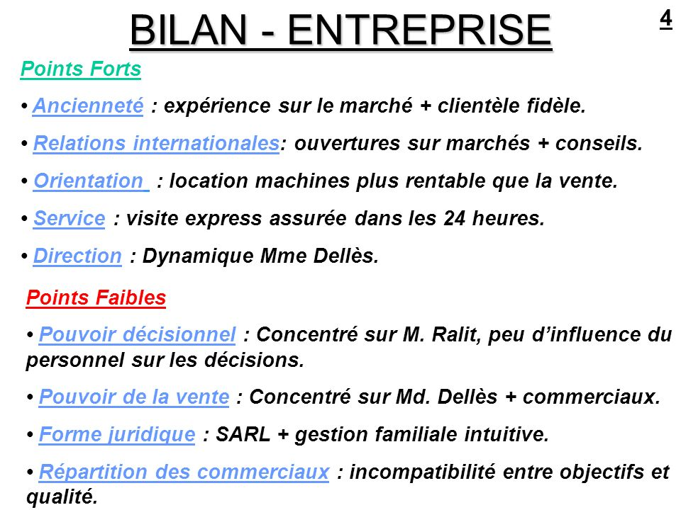 BILAN - ENTREPRISE 4 Points Forts