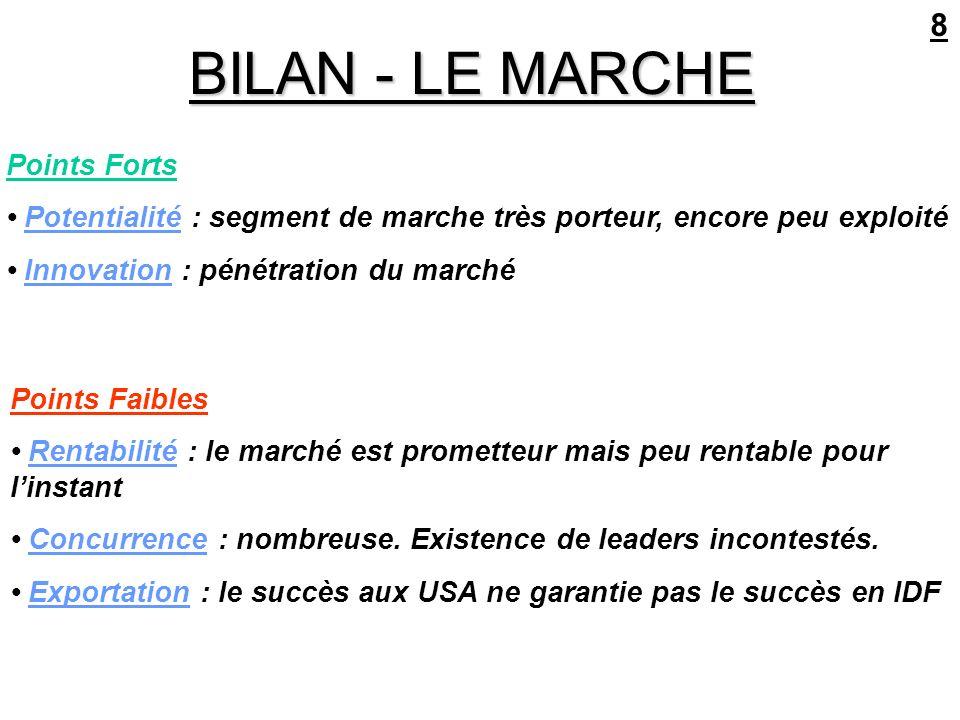 BILAN - LE MARCHE 8 Points Forts