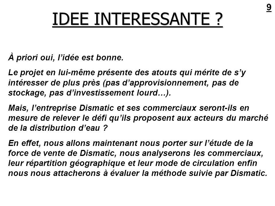 IDEE INTERESSANTE 9 À priori oui, l'idée est bonne.