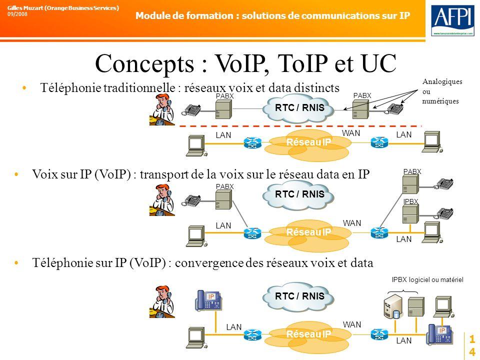 Concepts : VoIP, ToIP et UC