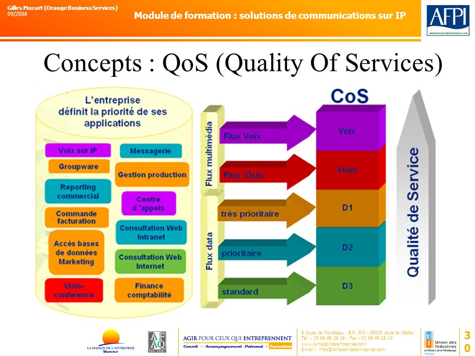 Concepts : QoS (Quality Of Services)