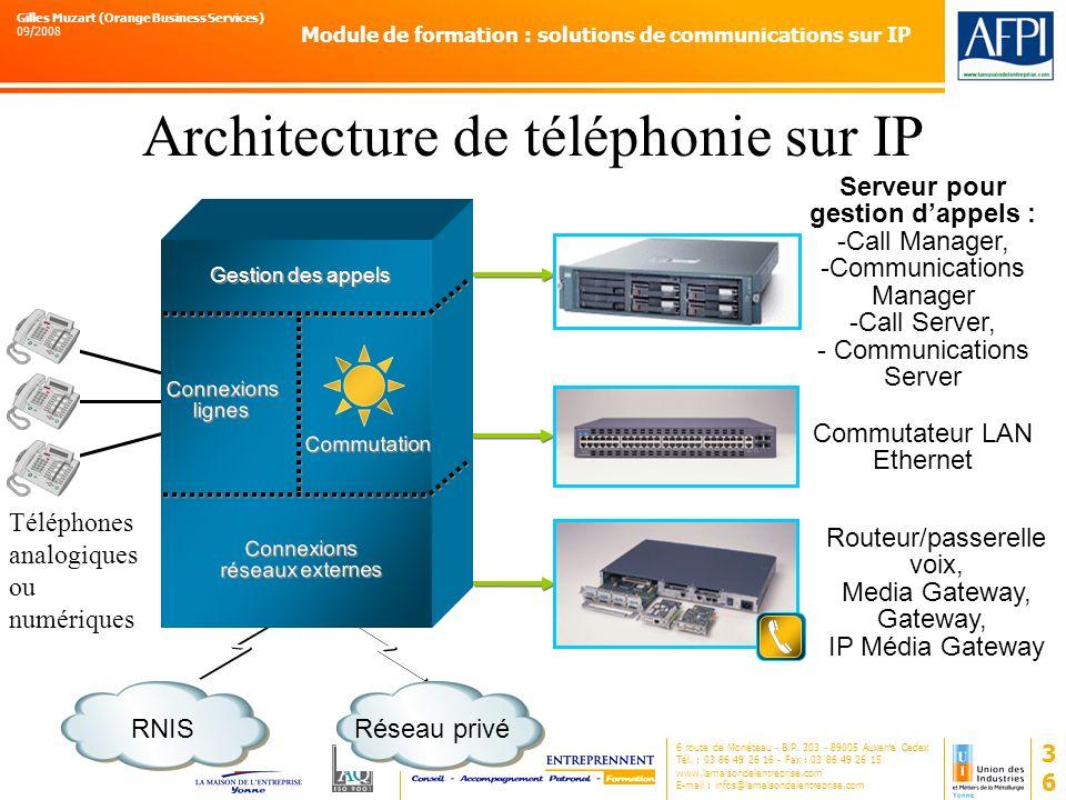 Architecture de téléphonie sur IP