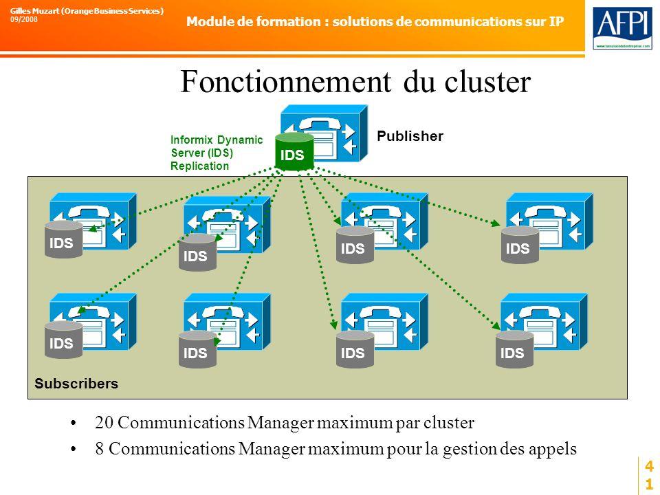 Fonctionnement du cluster