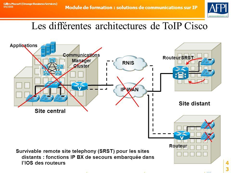 Les différentes architectures de ToIP Cisco