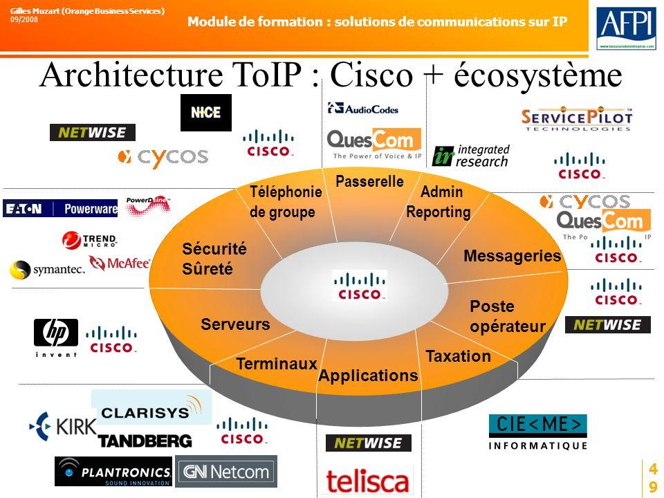 Architecture ToIP : Cisco + écosystème