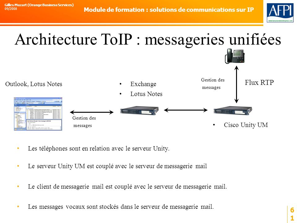 Architecture ToIP : messageries unifiées
