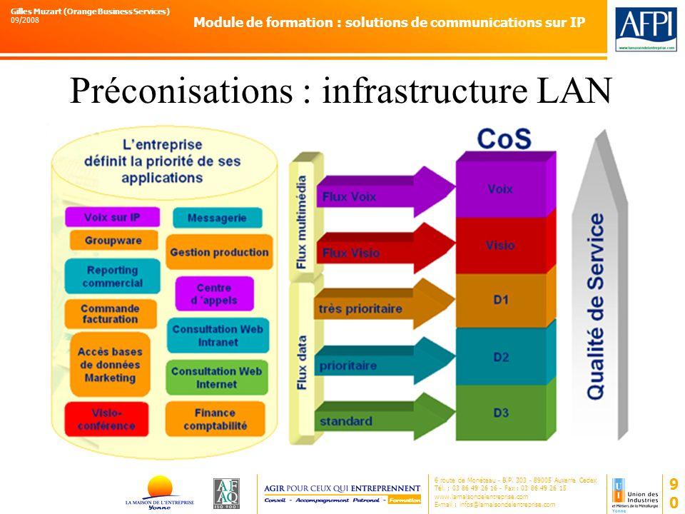 Préconisations : infrastructure LAN