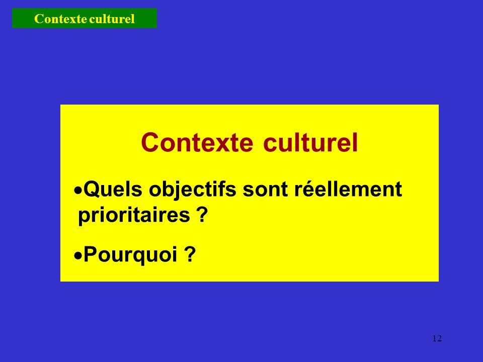 Contexte culturel Quels objectifs sont réellement prioritaires