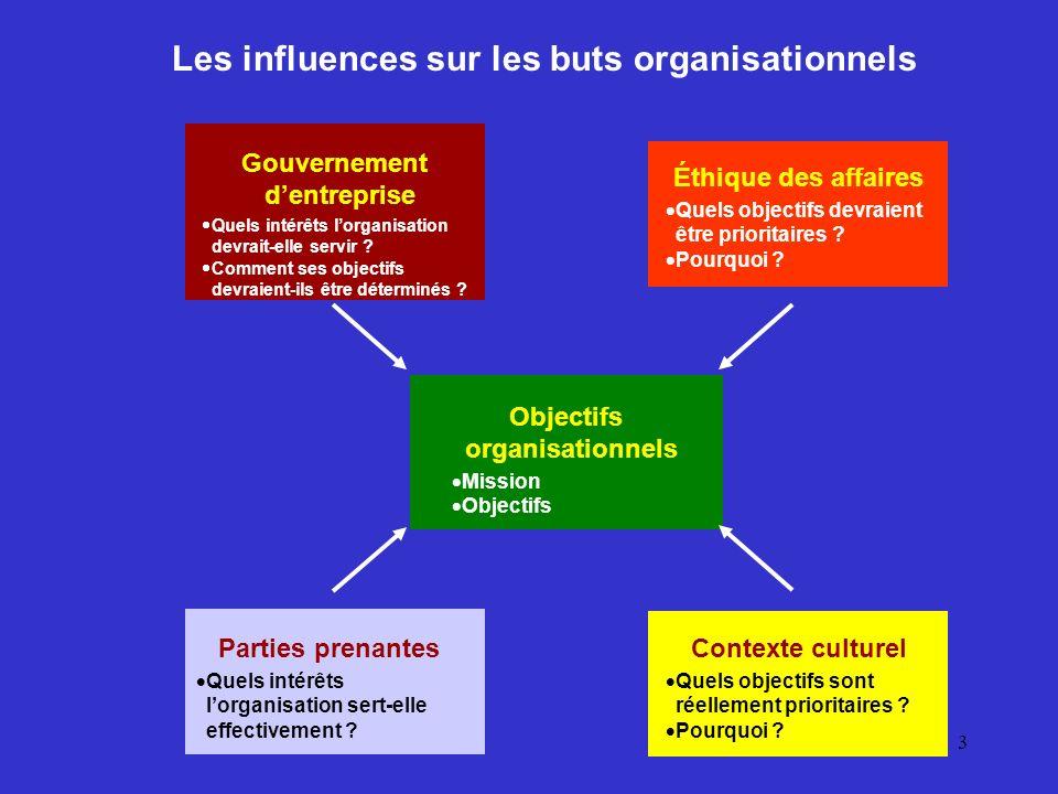 Les influences sur les buts organisationnels