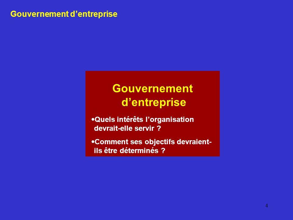 Gouvernement d'entreprise