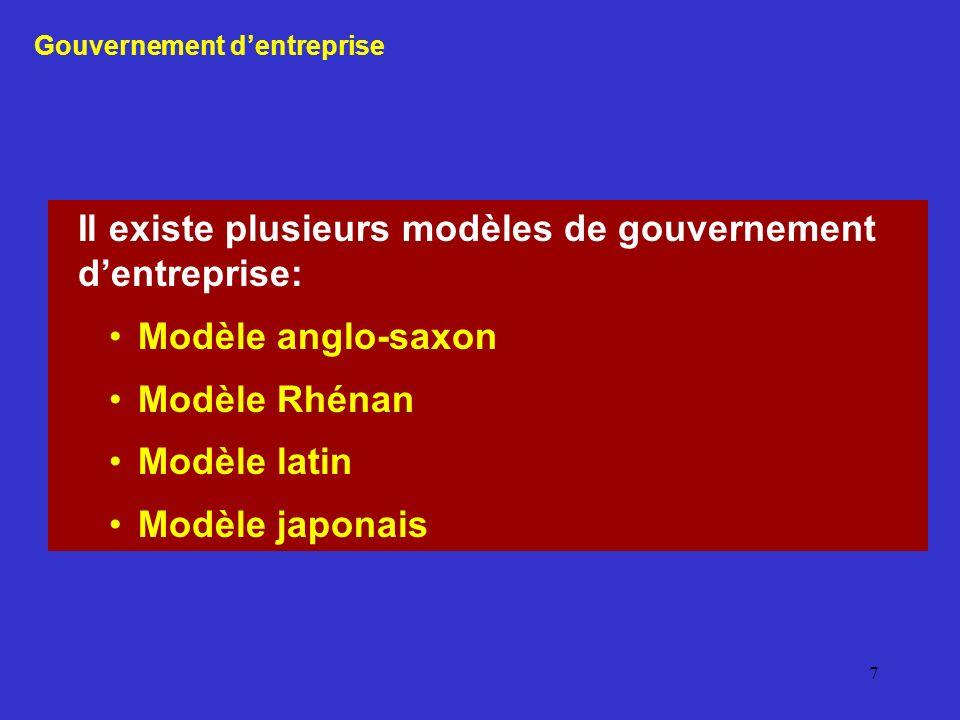 Il existe plusieurs modèles de gouvernement d'entreprise: