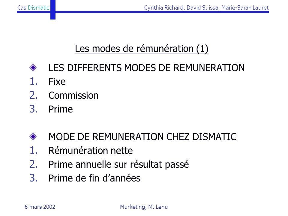 Les modes de rémunération (1)