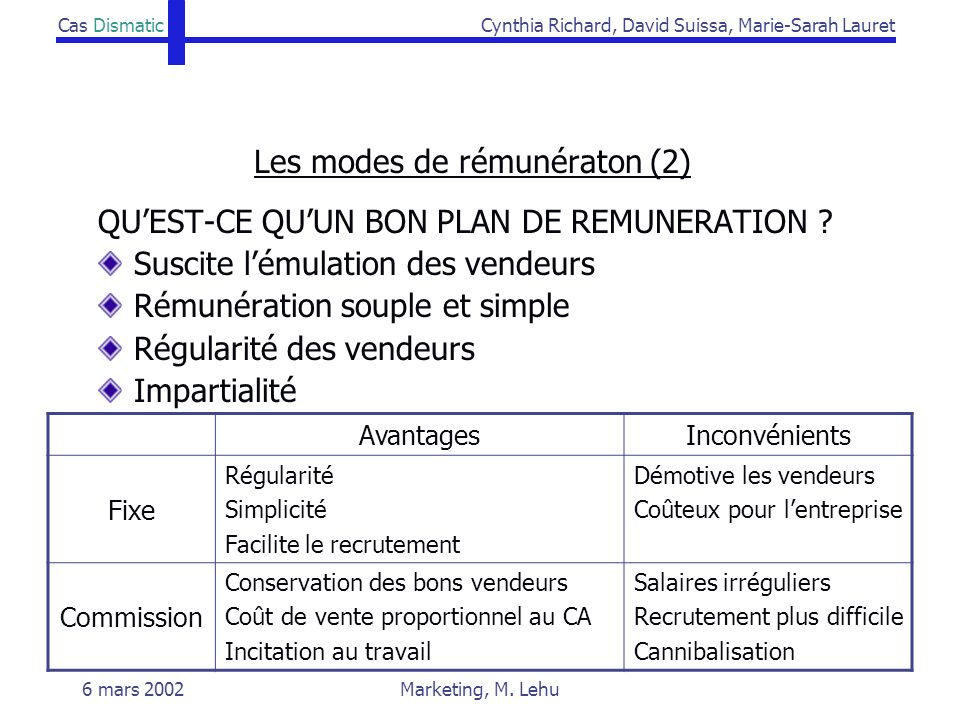 Les modes de rémunératon (2)