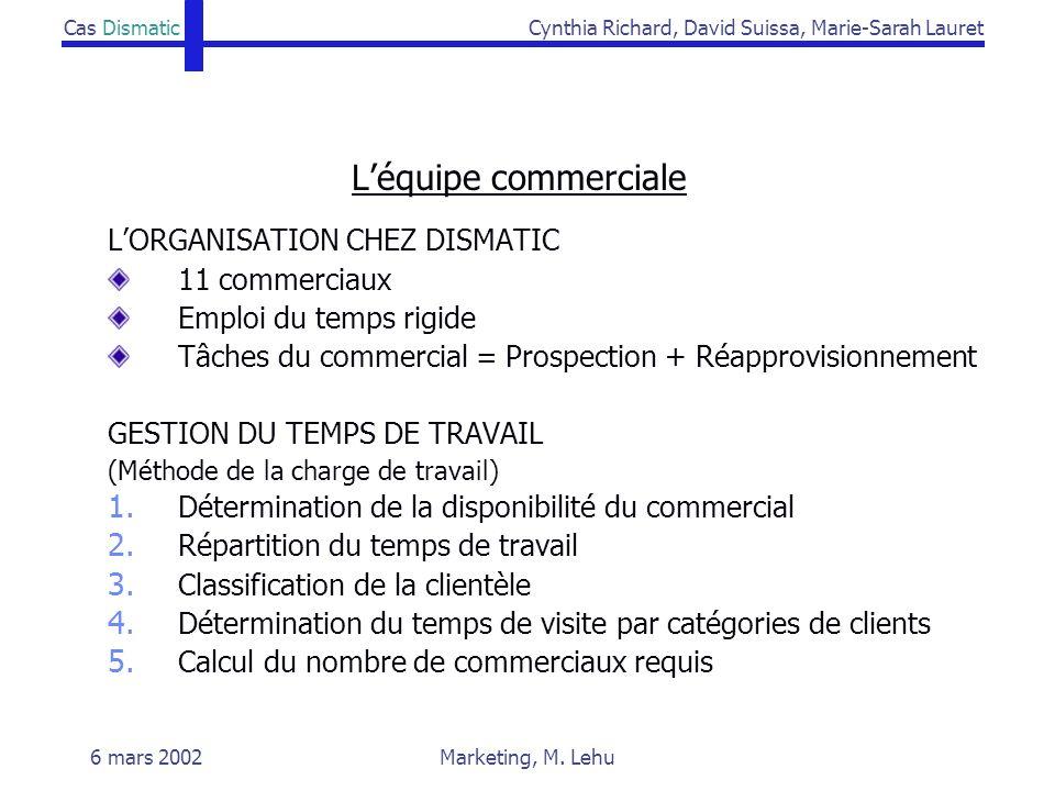 L'équipe commerciale L'ORGANISATION CHEZ DISMATIC 11 commerciaux