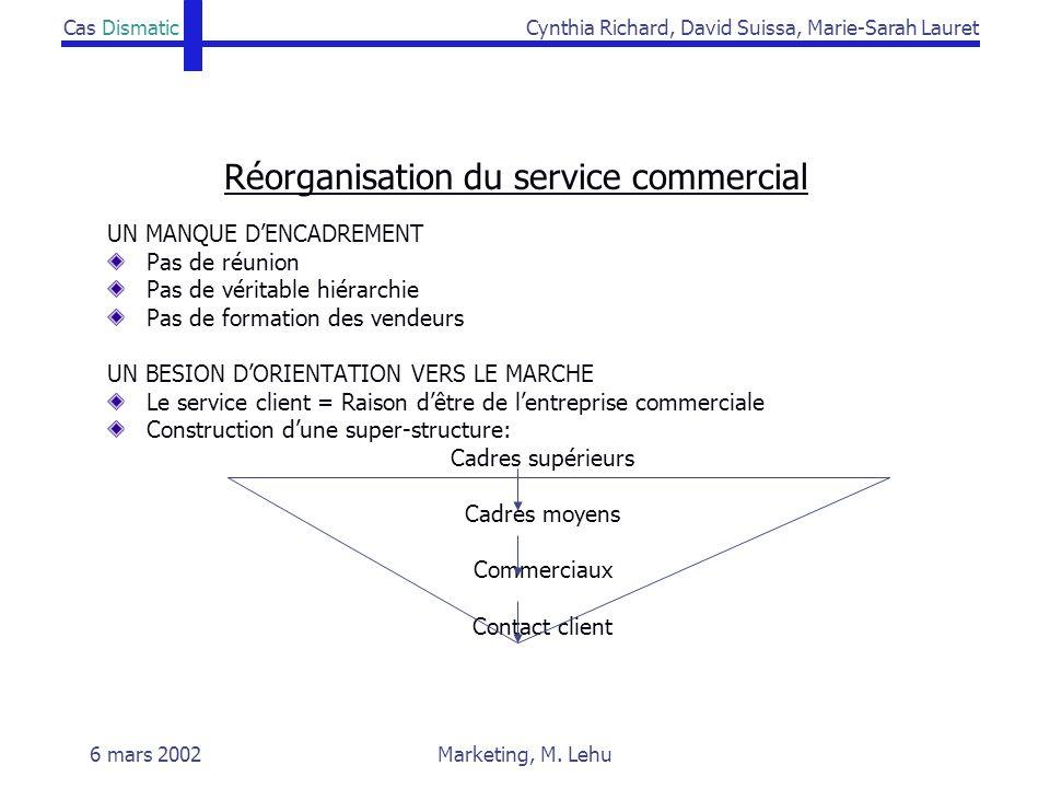Réorganisation du service commercial