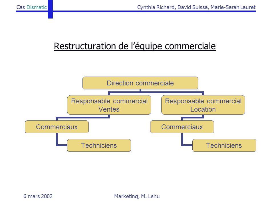 Restructuration de l'équipe commerciale