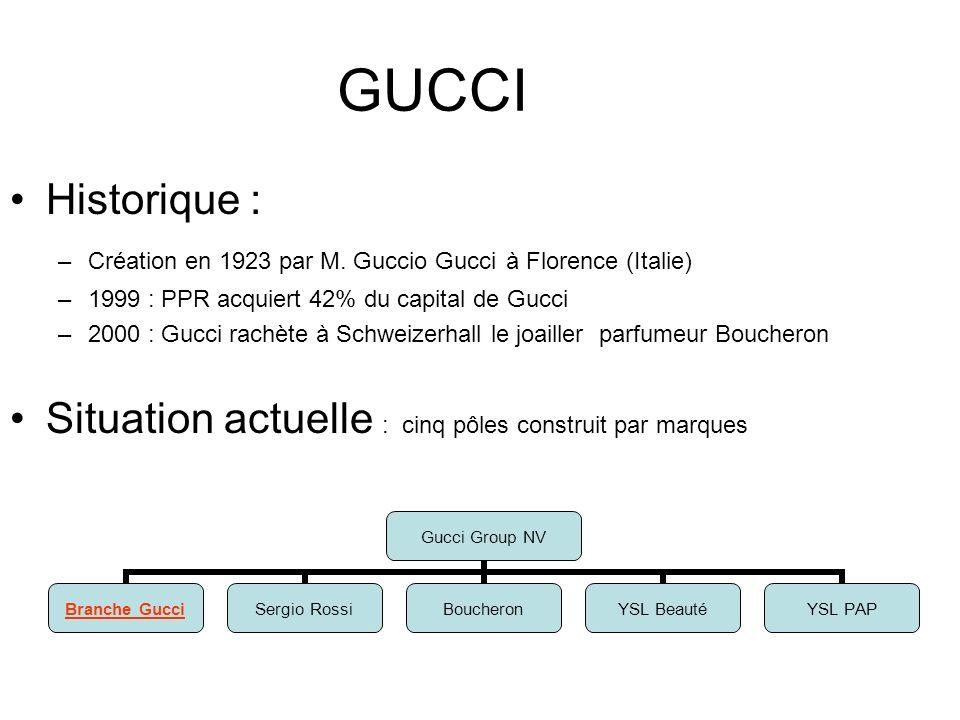 GUCCI Historique : Création en 1923 par M. Guccio Gucci à Florence (Italie) 1999 : PPR acquiert 42% du capital de Gucci.