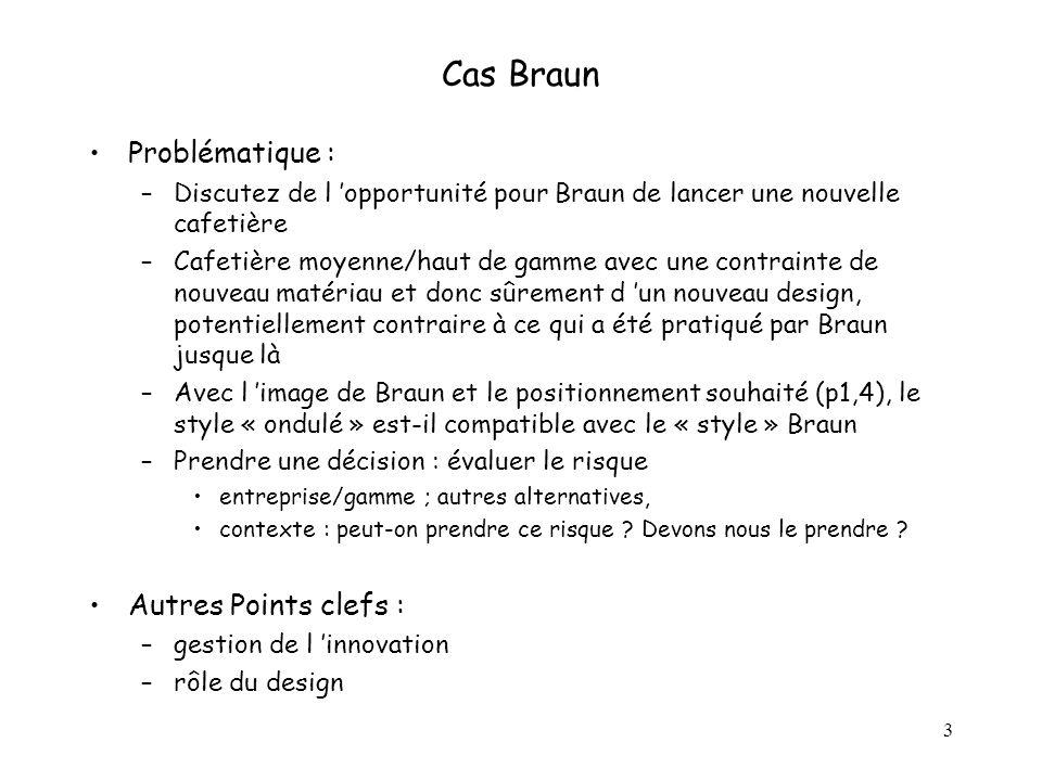 Cas Braun Problématique : Autres Points clefs :
