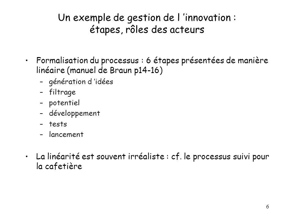 Un exemple de gestion de l 'innovation : étapes, rôles des acteurs