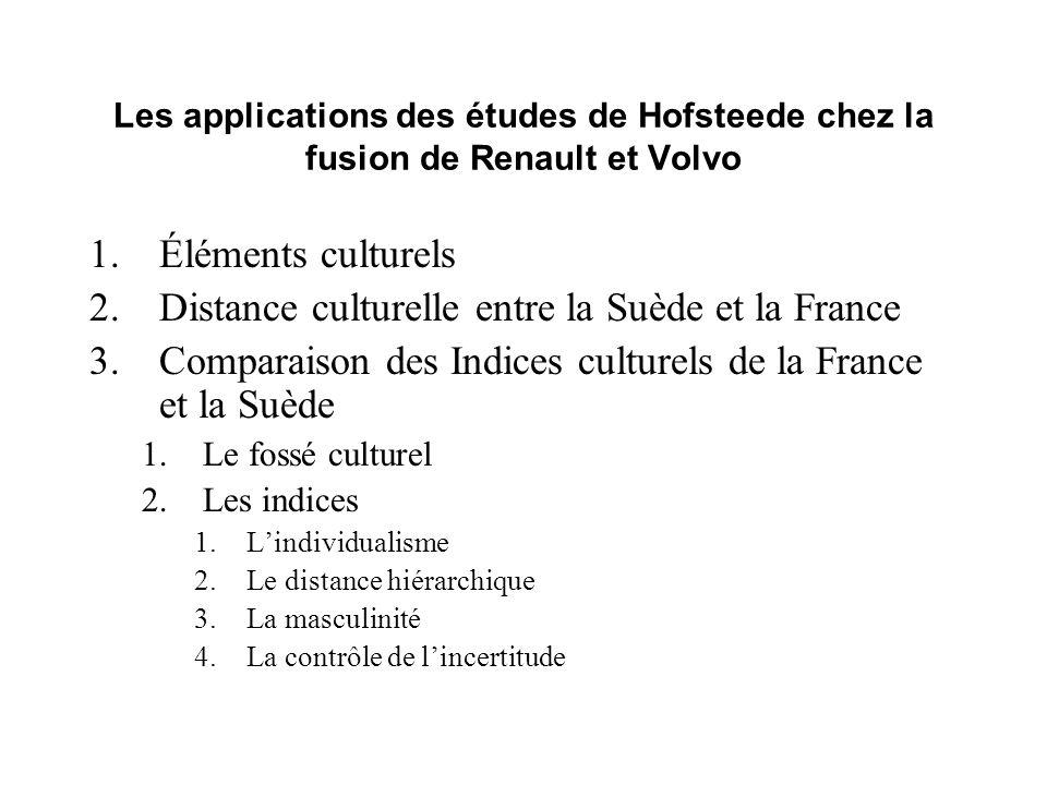 Distance culturelle entre la Suède et la France