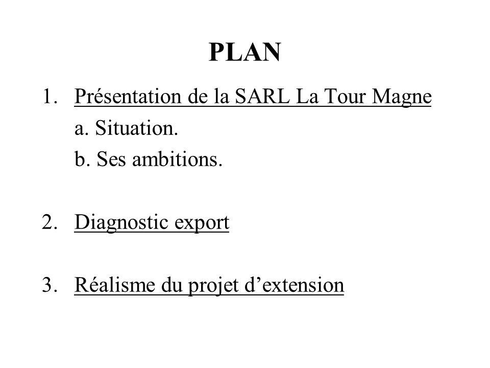 PLAN Présentation de la SARL La Tour Magne a. Situation.