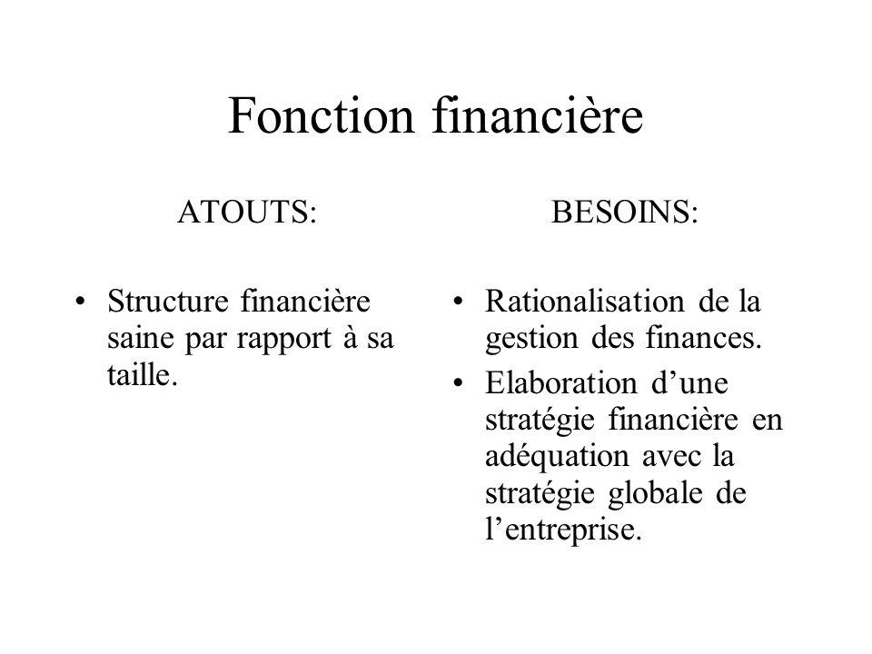 Fonction financière ATOUTS: