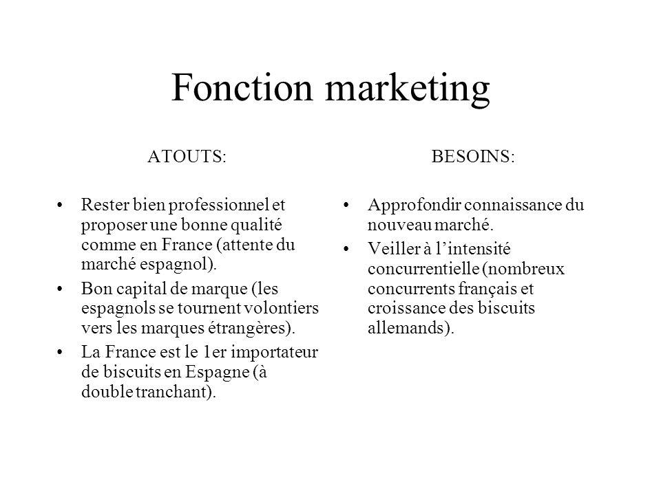 Fonction marketing ATOUTS: