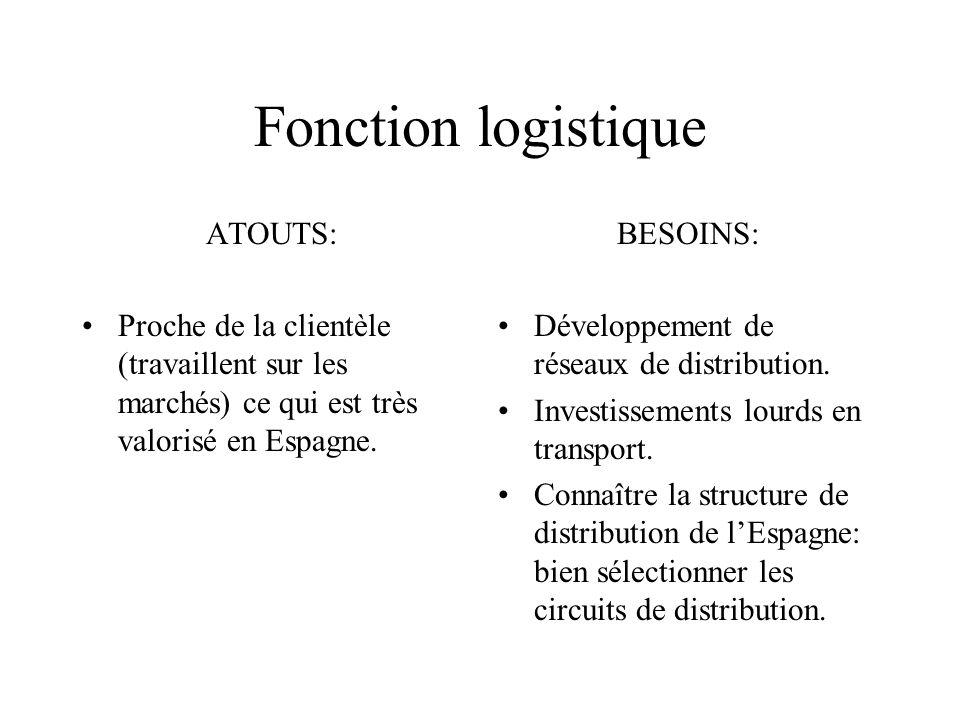 Fonction logistique ATOUTS: