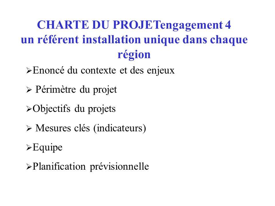 CHARTE DU PROJETengagement 4 un référent installation unique dans chaque région