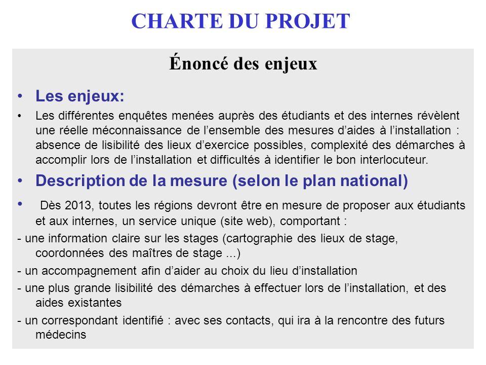 CHARTE DU PROJET Énoncé des enjeux Les enjeux: