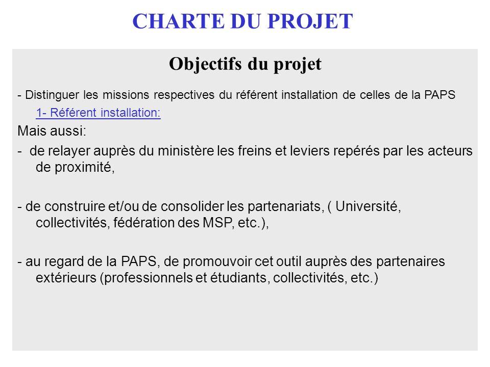 CHARTE DU PROJET Objectifs du projet Mais aussi:
